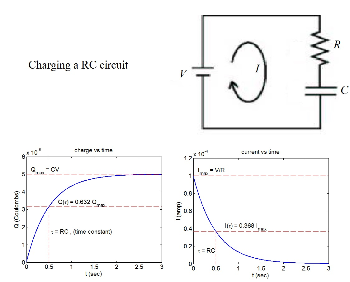 Basic Electronic  ponents besides Document additionally Basics Of Electrochemical Impedance Spectroscopy also Moscapc in addition 1104. on how to charge a capacitor